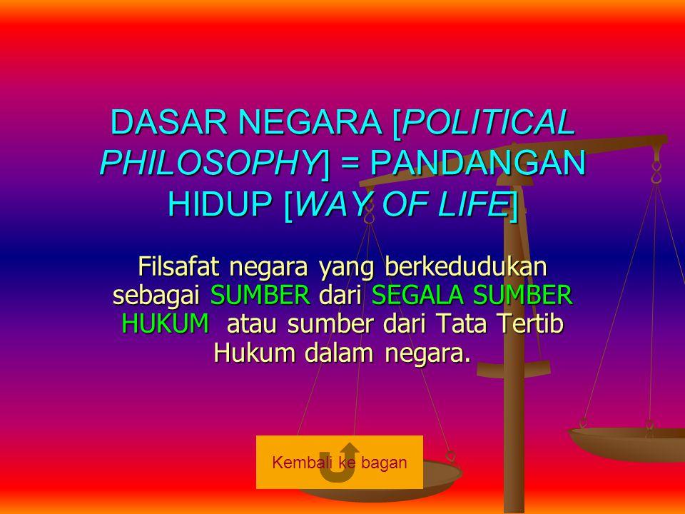 DASAR NEGARA [POLITICAL PHILOSOPHY] = PANDANGAN HIDUP [WAY OF LIFE]